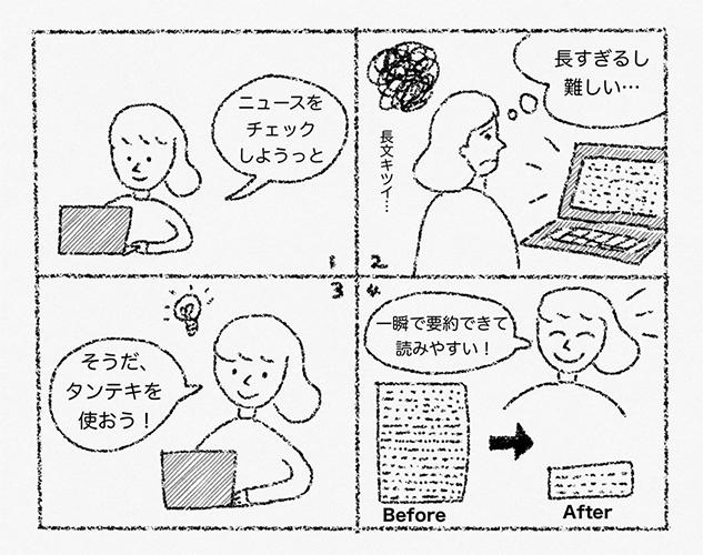 文章要約ソフト「タンテキ」の活用イメージ